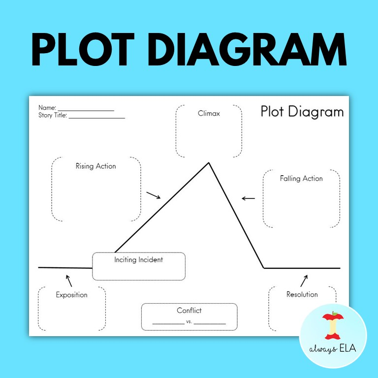 Plot Diagram Graphic Organizer Always Ela
